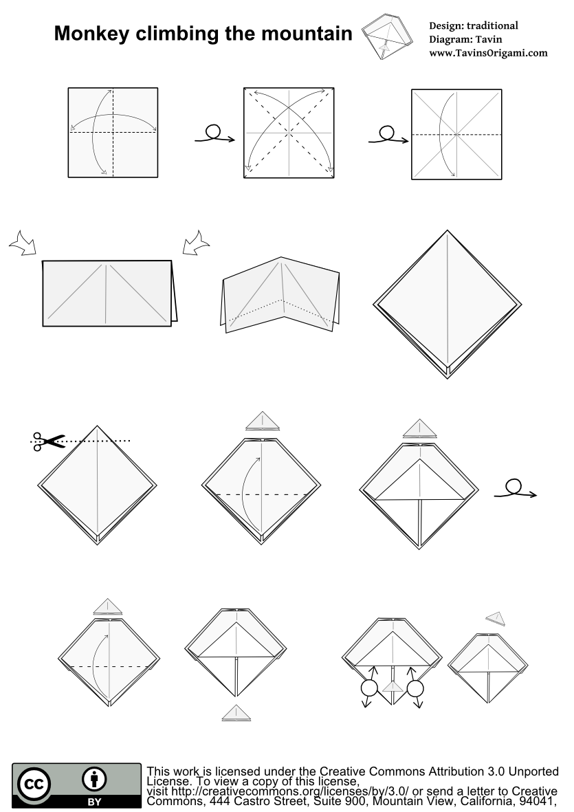 Index of diagram pooptronica