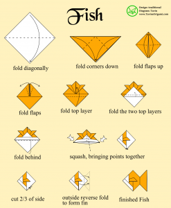 origami fish diagram as PNG
